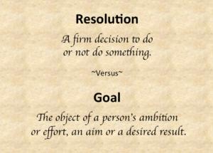 Setting Annual Goals